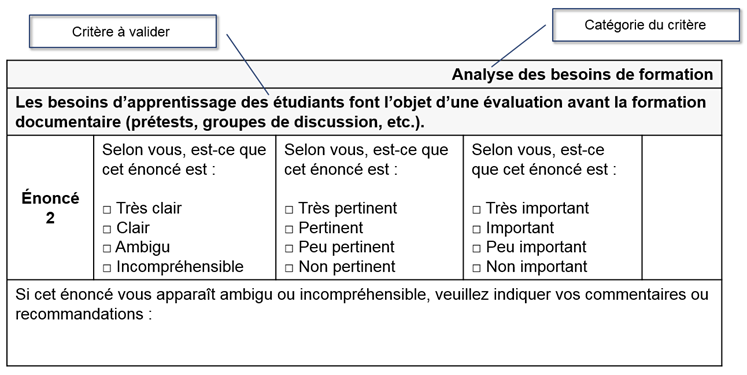 Exemple critere validation